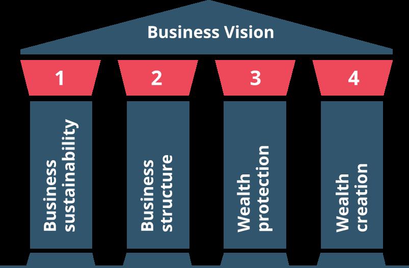 four_pillars
